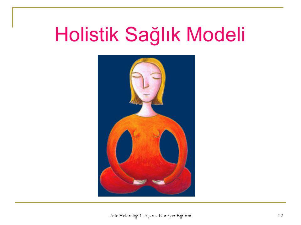 Aile Hekimliği 1. Aşama Kursiyer Eğitimi 22 Holistik Sağlık Modeli