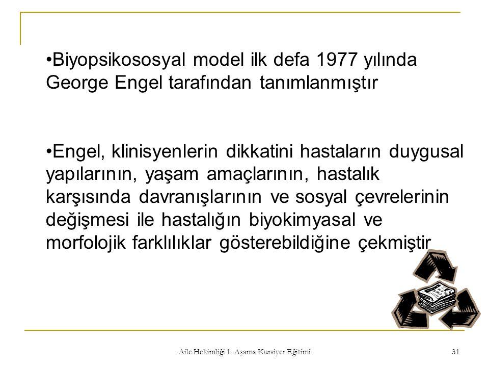 Aile Hekimliği 1. Aşama Kursiyer Eğitimi 31 Biyopsikososyal model ilk defa 1977 yılında George Engel tarafından tanımlanmıştır Engel, klinisyenlerin d