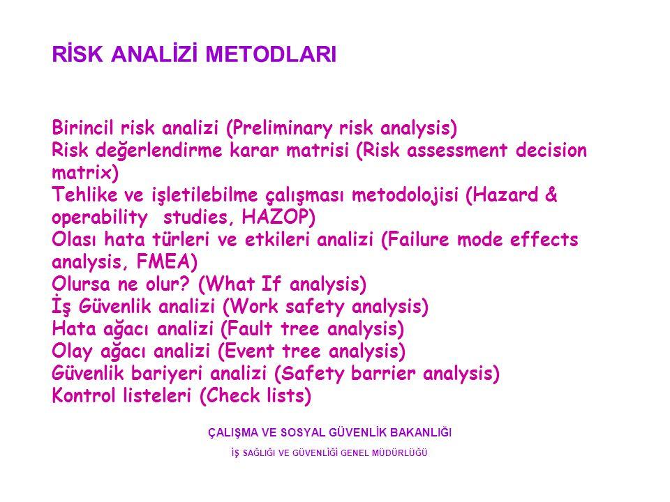 RİSK ANALİZİ METODLARI Birincil risk analizi (Preliminary risk analysis) Risk değerlendirme karar matrisi (Risk assessment decision matrix) Tehlike ve
