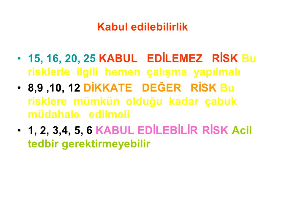 Kabul edilebilirlik 15, 16, 20, 25 KABUL EDİLEMEZ RİSK Bu risklerle ilgili hemen çalışma yapılmalı 8,9,10, 12 DİKKATE DEĞER RİSK Bu risklere mümkün olduğu kadar çabuk müdahale edilmeli 1, 2, 3,4, 5, 6 KABUL EDİLEBİLİR RİSK Acil tedbir gerektirmeyebilir