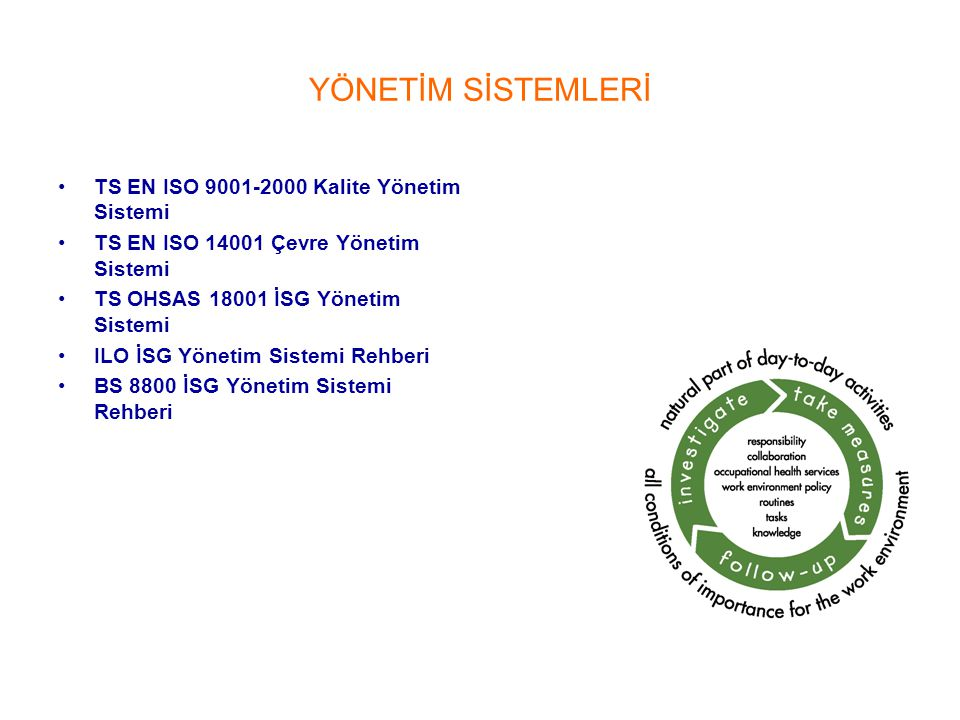 YÖNETİM SİSTEMLERİ TS EN ISO 9001-2000 Kalite Yönetim Sistemi TS EN ISO 14001 Çevre Yönetim Sistemi TS OHSAS 18001 İSG Yönetim Sistemi ILO İSG Yönetim Sistemi Rehberi BS 8800 İSG Yönetim Sistemi Rehberi