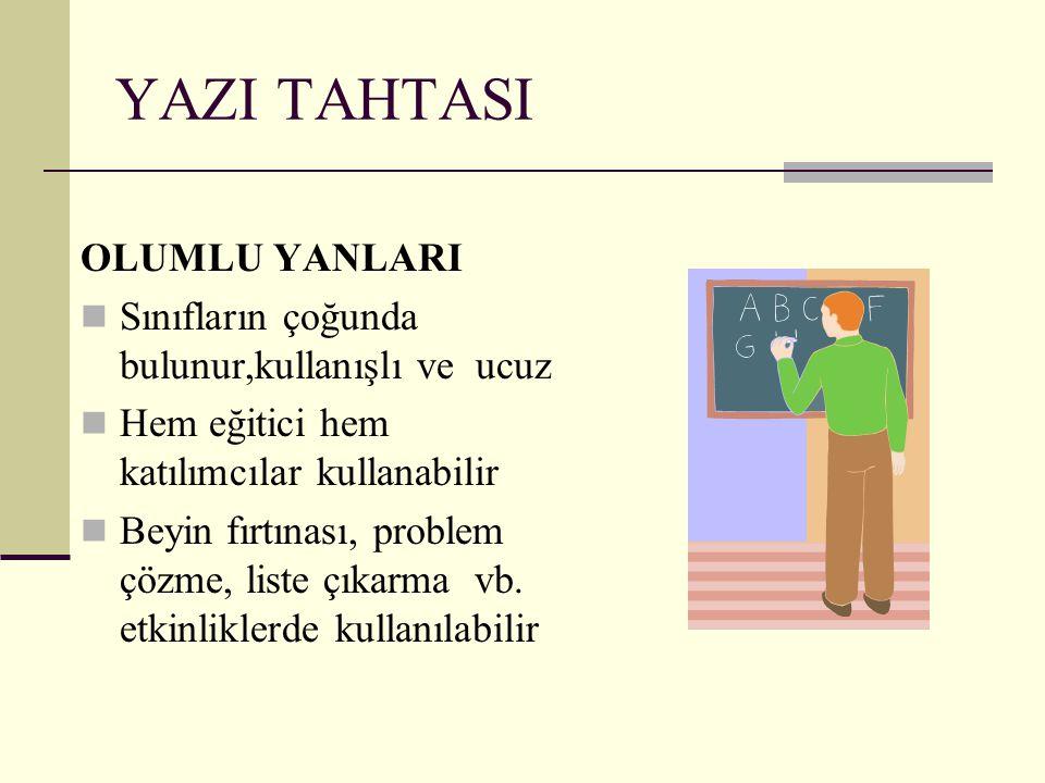 YAZI TAHTASI OLUMLU YANLARI Sınıfların çoğunda bulunur,kullanışlı ve ucuz Hem eğitici hem katılımcılar kullanabilir Beyin fırtınası, problem çözme, li