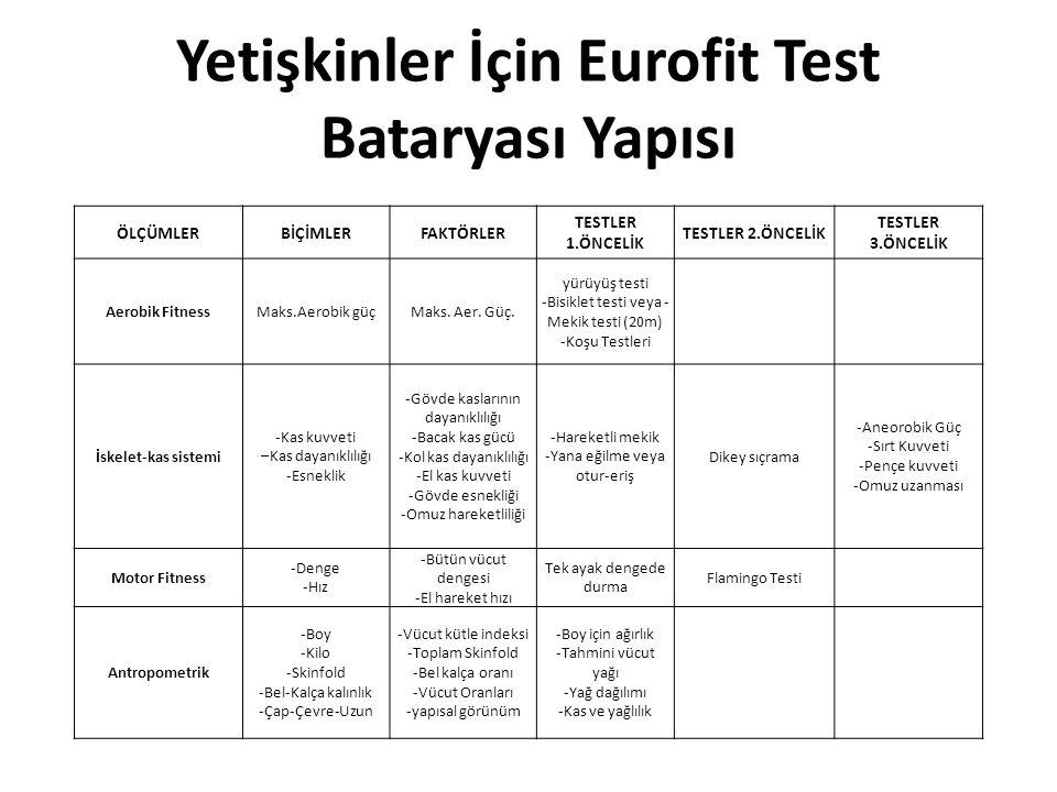 Yetişkinler İçin Eurofit Test Bataryası Yapısı ÖLÇÜMLERBİÇİMLERFAKTÖRLER TESTLER 1.ÖNCELİK TESTLER 2.ÖNCELİK TESTLER 3.ÖNCELİK Aerobik FitnessMaks.Aerobik güçMaks.