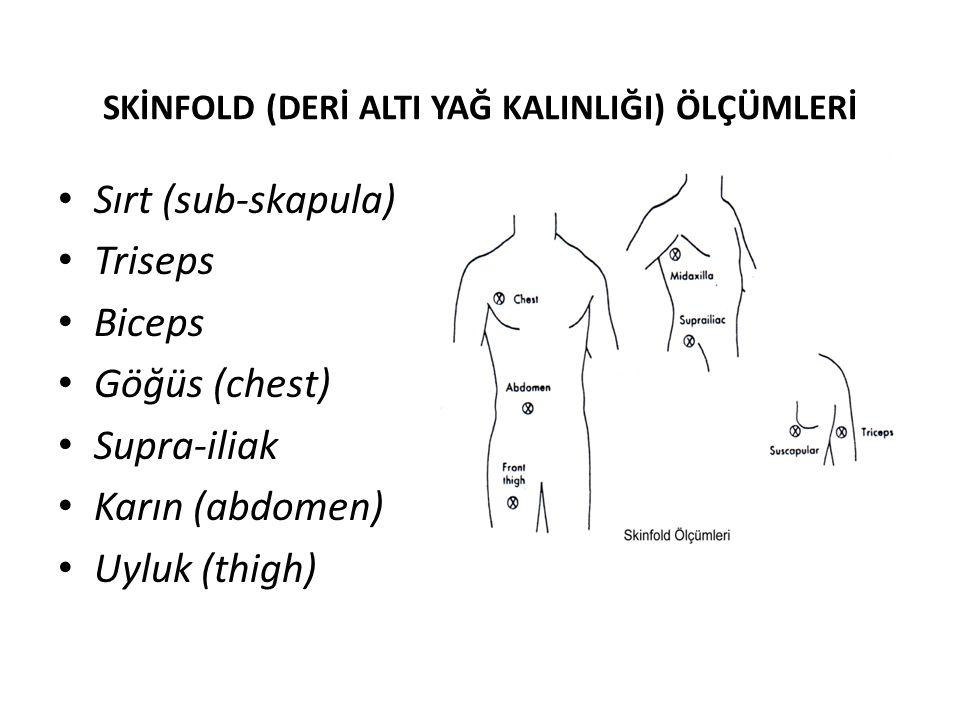 SKİNFOLD (DERİ ALTI YAĞ KALINLIĞI) ÖLÇÜMLERİ Sırt (sub-skapula) Triseps Biceps Göğüs (chest) Supra-iliak Karın (abdomen) Uyluk (thigh)
