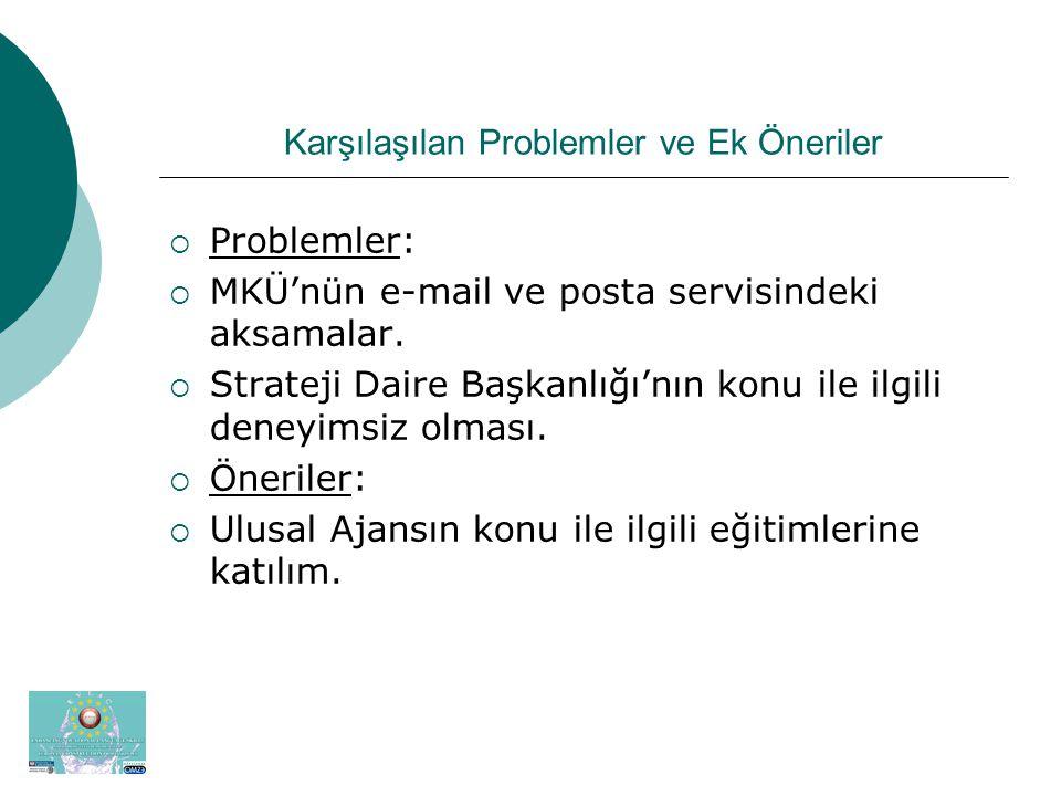 Karşılaşılan Problemler ve Ek Öneriler  Problemler:  MKÜ'nün e-mail ve posta servisindeki aksamalar.