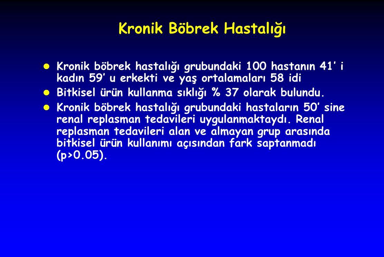 Kronik Böbrek Hastalığı l Kronik böbrek hastalığı grubundaki 100 hastanın 41' i kadın 59' u erkekti ve yaş ortalamaları 58 idi l Bitkisel ürün kullanm