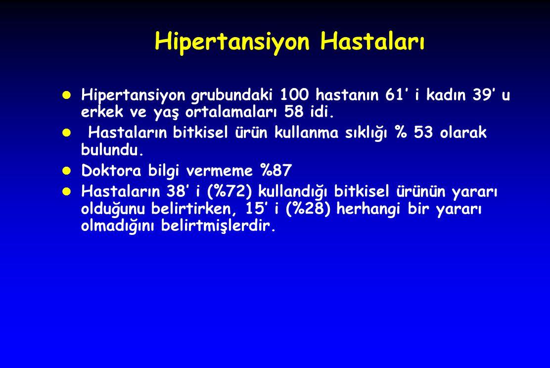Hipertansiyon Hastaları l Hipertansiyon grubundaki 100 hastanın 61' i kadın 39' u erkek ve yaş ortalamaları 58 idi. l Hastaların bitkisel ürün kullanm