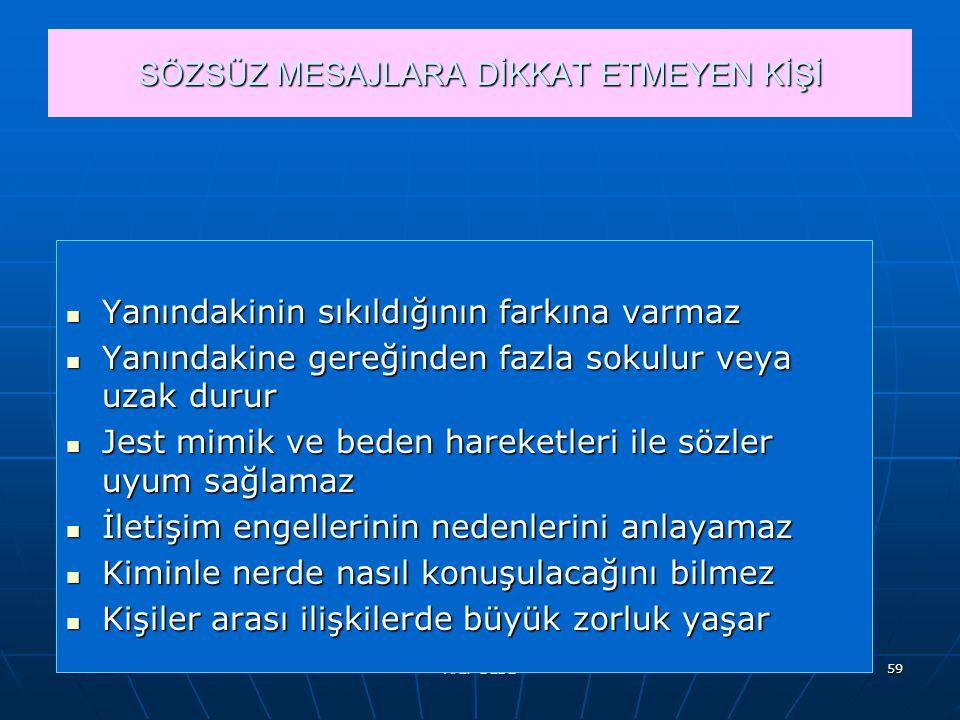 01.04.2015 ARİF DEDE 58 KİŞİLER ARASI MESAFE Kişisel alanın sınırları bir mesaj niteliğindedir Kişisel alanın sınırları bir mesaj niteliğindedir Kişis