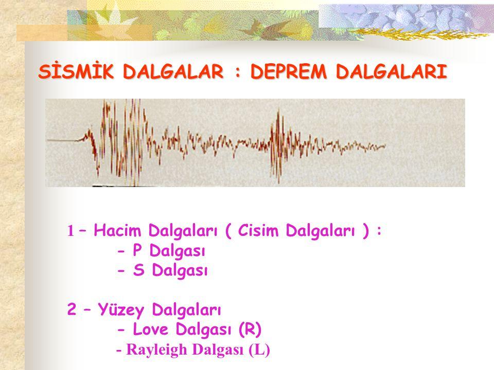 SİSMİK DALGALAR : DEPREM DALGALARI 1 – Hacim Dalgaları ( Cisim Dalgaları ) : - P Dalgası - S Dalgası 2 – Yüzey Dalgaları - Love Dalgası (R) - Rayleigh