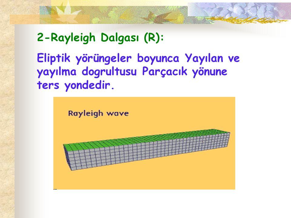 2-Rayleigh Dalgası (R): Eliptik yörüngeler boyunca Yayılan ve yayılma dogrultusu Parçacık yönune ters yondedir.