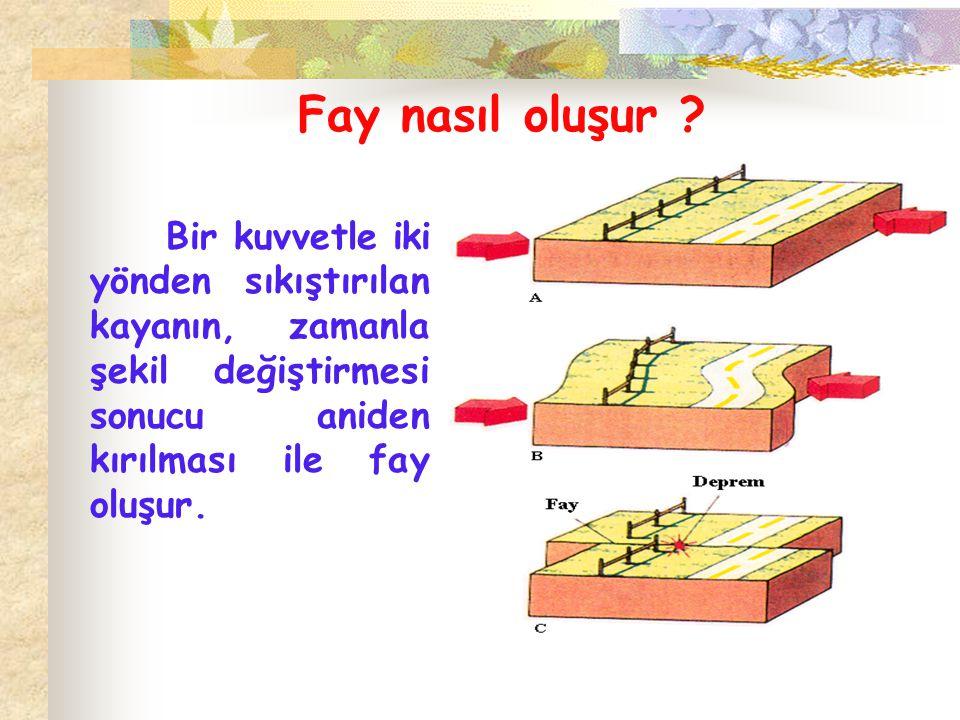 Fay Tipleri 1- Normal Fay Fay Düzleminin bir tarafında blok yükselirken diğer tarafta düşerek uzaklaşır.