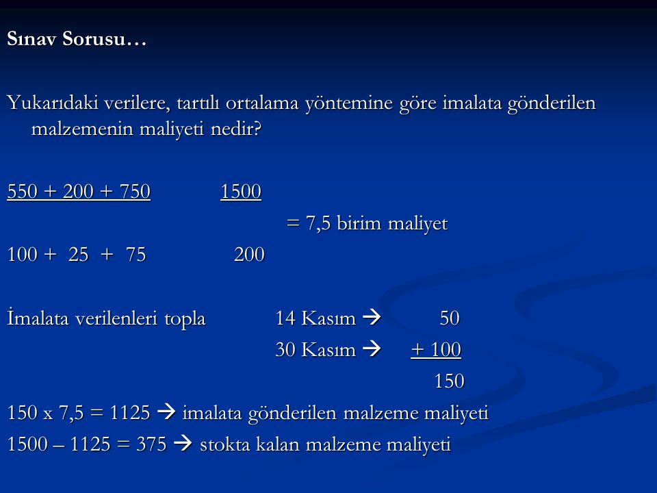 Sınav Sorusu… Yukarıdaki verilere, tartılı ortalama yöntemine göre imalata gönderilen malzemenin maliyeti nedir? 550 + 200 + 750 1500 = 7,5 birim mali