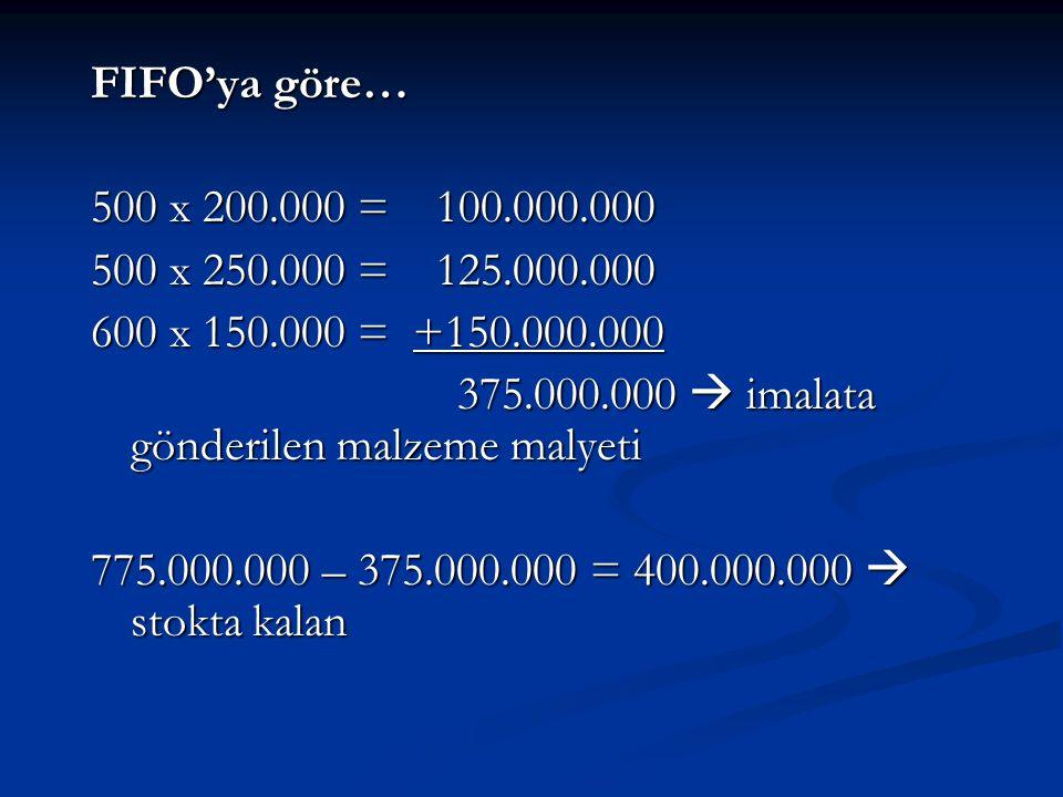 FIFO'ya göre… 500 x 200.000 = 100.000.000 500 x 250.000 = 125.000.000 600 x 150.000 = +150.000.000 375.000.000  imalata gönderilen malzeme malyeti 37
