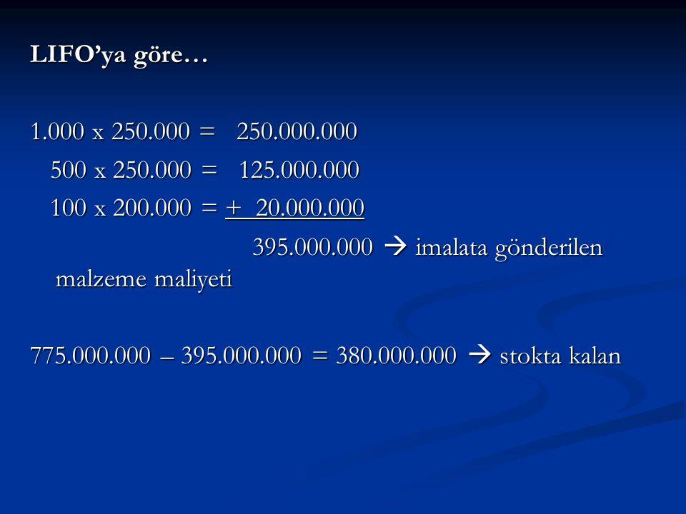 LIFO'ya göre… 1.000 x 250.000 = 250.000.000 500 x 250.000 = 125.000.000 500 x 250.000 = 125.000.000 100 x 200.000 = + 20.000.000 100 x 200.000 = + 20.