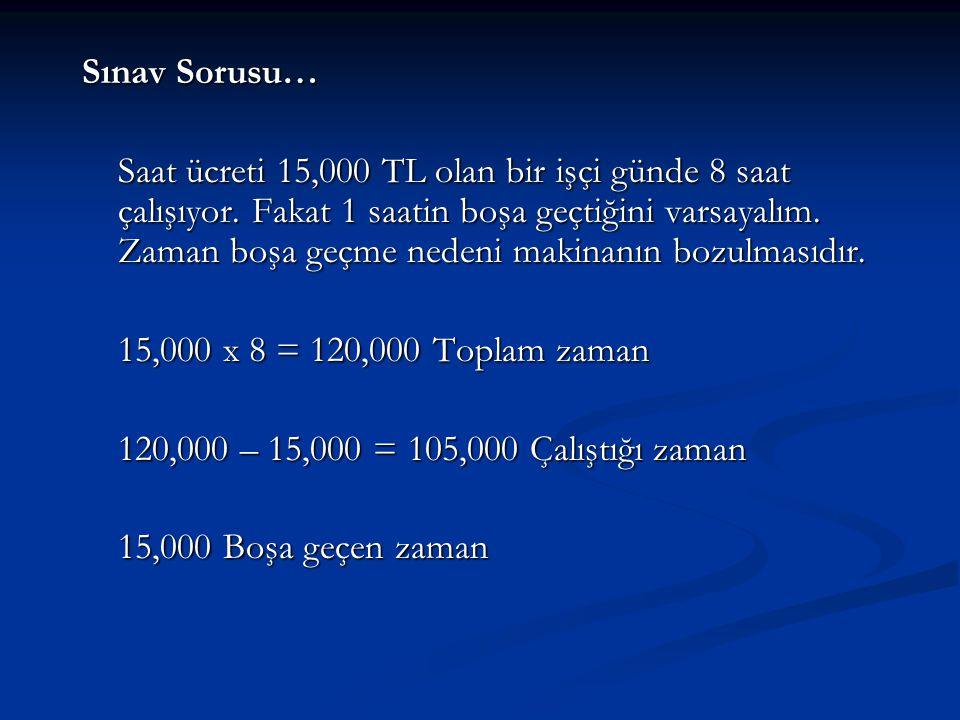 Sınav Sorusu… Saat ücreti 15,000 TL olan bir işçi günde 8 saat çalışıyor. Fakat 1 saatin boşa geçtiğini varsayalım. Zaman boşa geçme nedeni makinanın