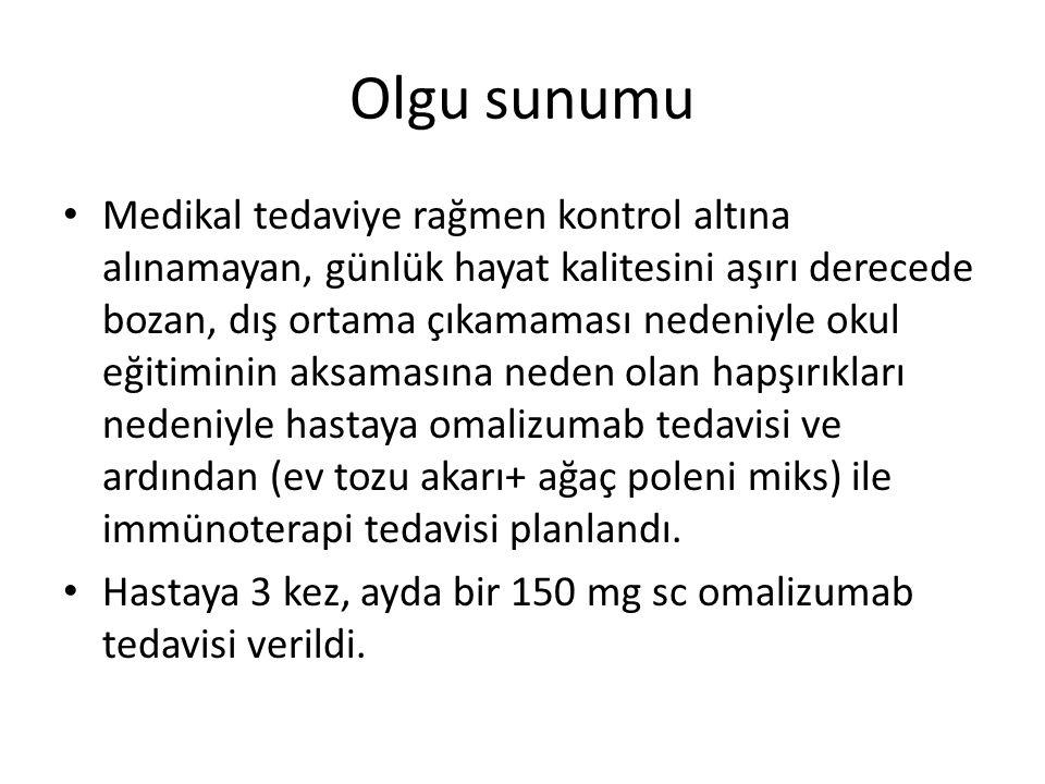 Olgu sunumu Omalizumabın ilk dozundan itibaren hasta aldığı oral steroidi azaltabildi.