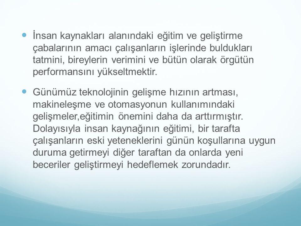 KAYNAKLAR : ALDEMİR,C.,ATAOL,A.,BUDAK,G.,İnsan Kaynakları Yönetimi,Barış Yayınları KESER,A.,2003,İşletmelerde mesleki oryantasyon eğitimi ve verimlilik ilişkisi,Uludağ Üniversitesi, İ.İ.B.F., Çalışma Ekonomisi ve Endüstri İlişkileri Bölümü İNSAN KAYNAKLARI YÖNETİMİ Prof Dr.