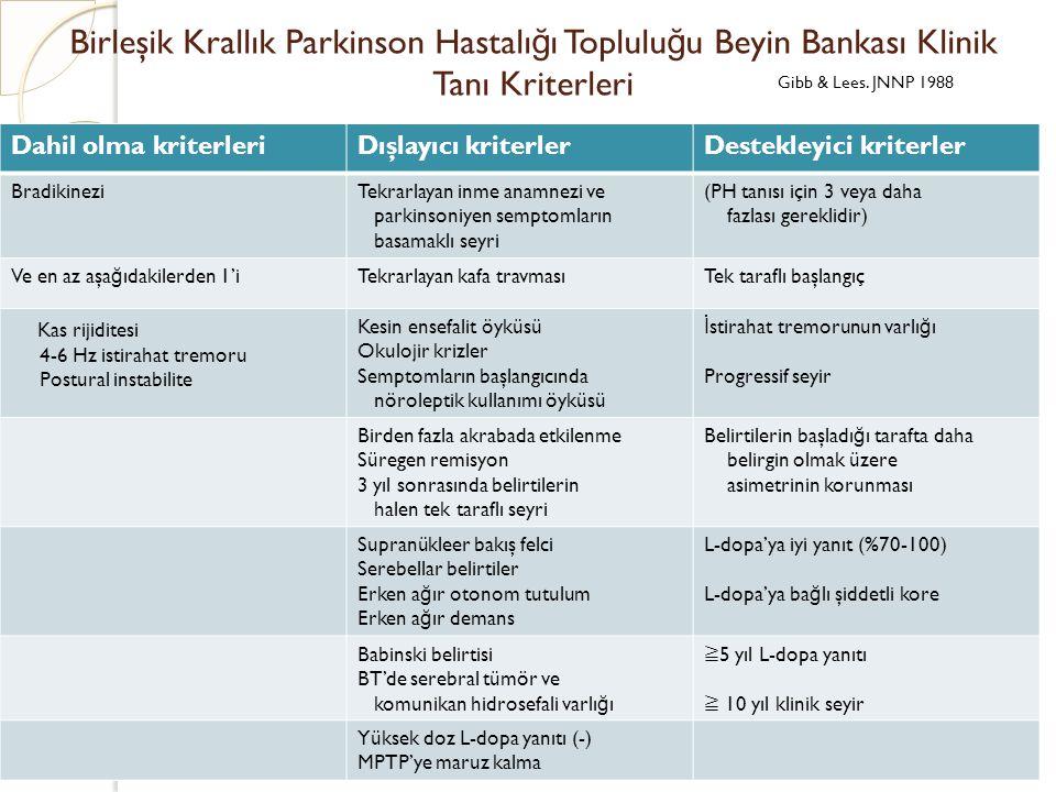 Birleşik Krallık Parkinson Hastalı ğ ı Toplulu ğ u Beyin Bankası Klinik Tanı Kriterleri Litvan et al. Mov Disord 2003 Gibb & Lees. JNNP 1988 Dahil olm