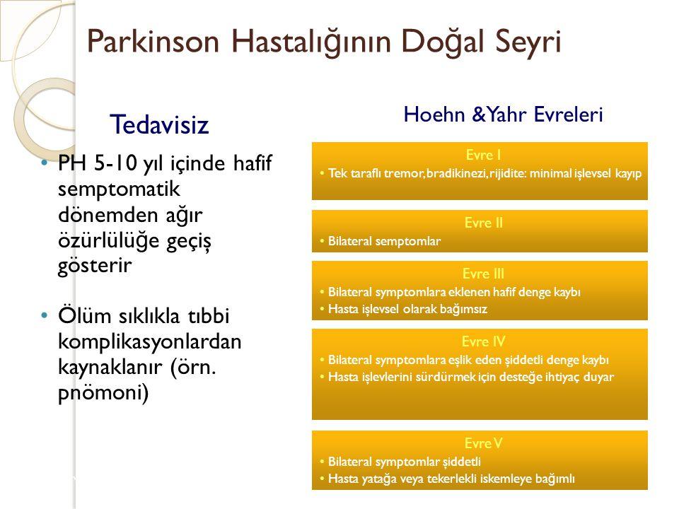 Parkinson Hastalı ğ ının Do ğ al Seyri Tedavisiz PH 5-10 yıl içinde hafif semptomatik dönemden a ğ ır özürlülü ğ e geçiş gösterir Ölüm sıklıkla tıbbi