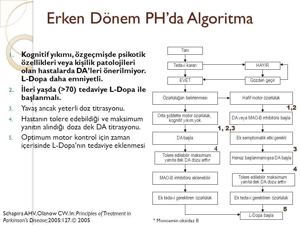 Erken Dönem PH'da Algoritma 1. Kognitif yıkımı, özgeçmişde psikotik özellikleri veya kişilik patolojileri olan hastalarda DA'leri önerilmiyor. L-Dopa