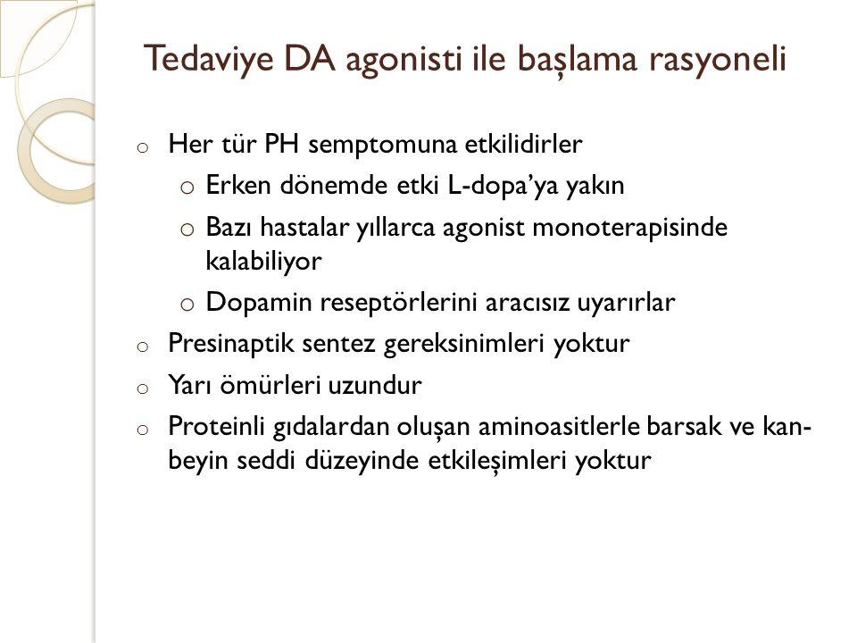 Tedaviye DA agonisti ile başlama rasyoneli o Her tür PH semptomuna etkilidirler o Erken dönemde etki L-dopa'ya yakın o Bazı hastalar yıllarca agonist
