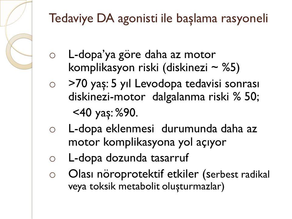 Tedaviye DA agonisti ile başlama rasyoneli o L-dopa'ya göre daha az motor komplikasyon riski (diskinezi ~ %5) o >70 yaş: 5 yıl Levodopa tedavisi sonra