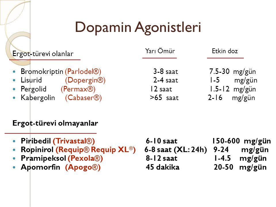 Dopamin Agonistleri Ergot-türevi olanlar Bromokriptin (Parlodel®) 3-8 saat 7.5-30 mg/gün Lisurid (Dopergin®) 2-4 saat 1-5 mg/gün Pergolid (Permax®) 12