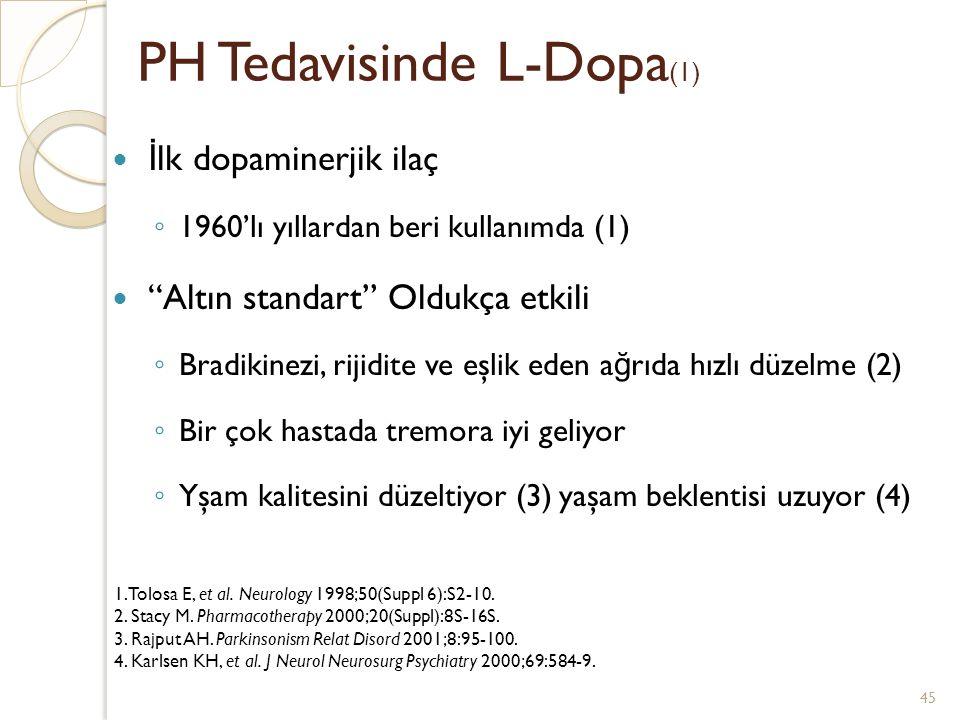 """PH Tedavisinde L-Dopa (1) İ lk dopaminerjik ilaç ◦ 1960'lı yıllardan beri kullanımda (1) """"Altın standart"""" Oldukça etkili ◦ Bradikinezi, rijidite ve eş"""