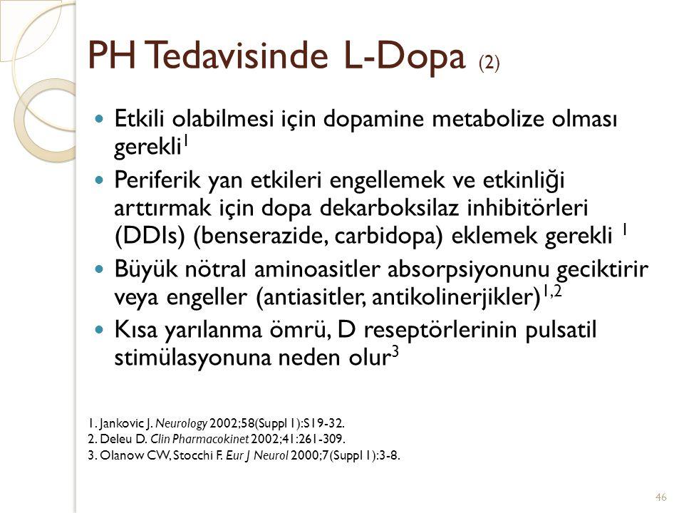 PH Tedavisinde L-Dopa (2) Etkili olabilmesi için dopamine metabolize olması gerekli 1 Periferik yan etkileri engellemek ve etkinli ğ i arttırmak için