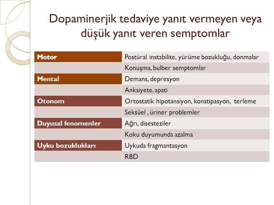 Dopaminerjik tedaviye yanıt vermeyen veya düşük yanıt veren semptomlar Postüral instabilite, yürüme bozuklu ğ u, donmalar Konuşma, bulber semptomlar M