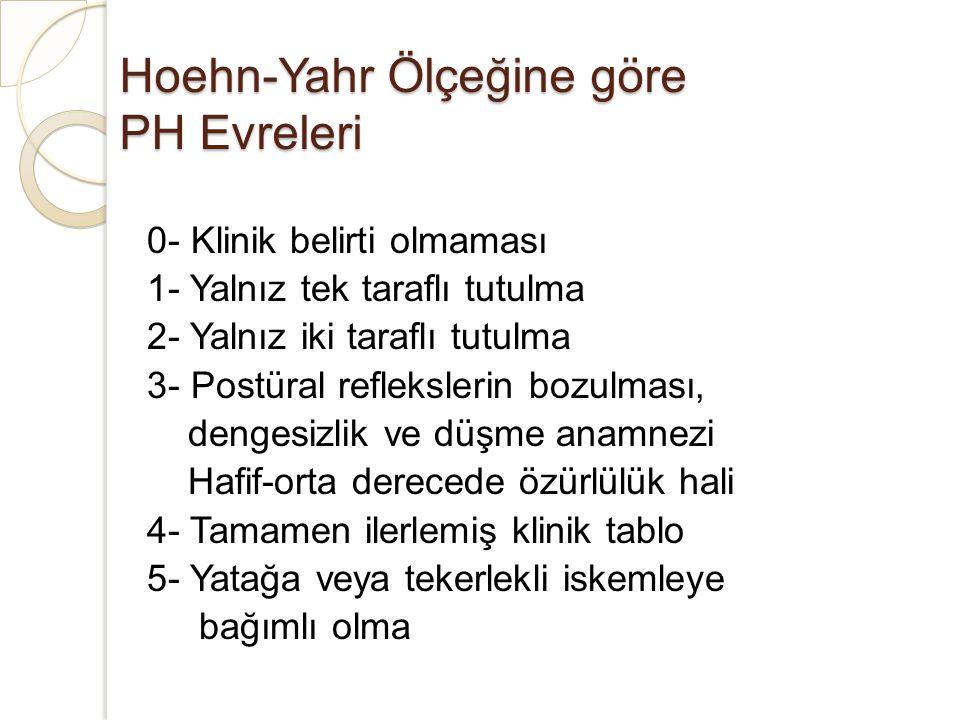 Hoehn-Yahr Ölçeğine göre PH Evreleri 0- Klinik belirti olmaması 1- Yalnız tek taraflı tutulma 2- Yalnız iki taraflı tutulma 3- Postüral reflekslerin b