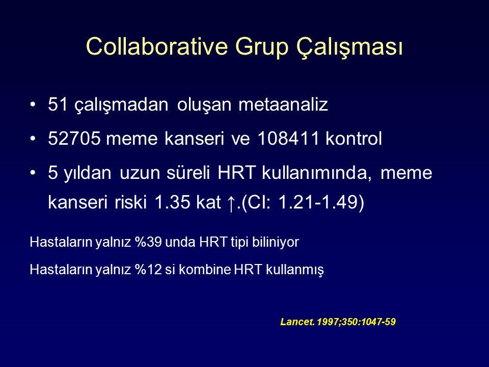 Collaborative Grup Çalışması 51 çalışmadan oluşan metaanaliz 52705 meme kanseri ve 108411 kontrol 5 yıldan uzun süreli HRT kullanımında, meme kanseri riski 1.35 kat ↑.(CI: 1.21-1.49) Hastaların yalnız %39 unda HRT tipi biliniyor Hastaların yalnız %12 si kombine HRT kullanmış Lancet.