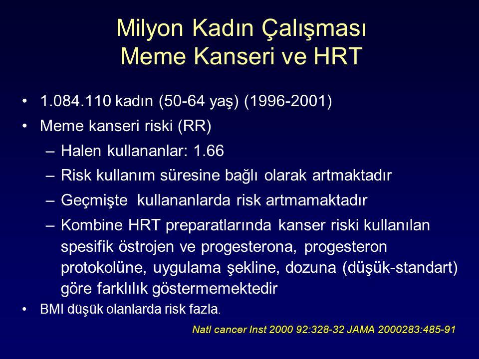 Milyon Kadın Çalışması Meme Kanseri ve HRT 1.084.110 kadın (50-64 yaş) (1996-2001) Meme kanseri riski (RR) –Halen kullananlar: 1.66 –Risk kullanım süresine bağlı olarak artmaktadır –Geçmişte kullananlarda risk artmamaktadır –Kombine HRT preparatlarında kanser riski kullanılan spesifik östrojen ve progesterona, progesteron protokolüne, uygulama şekline, dozuna (düşük-standart) göre farklılık göstermemektedir BMI düşük olanlarda risk fazla.