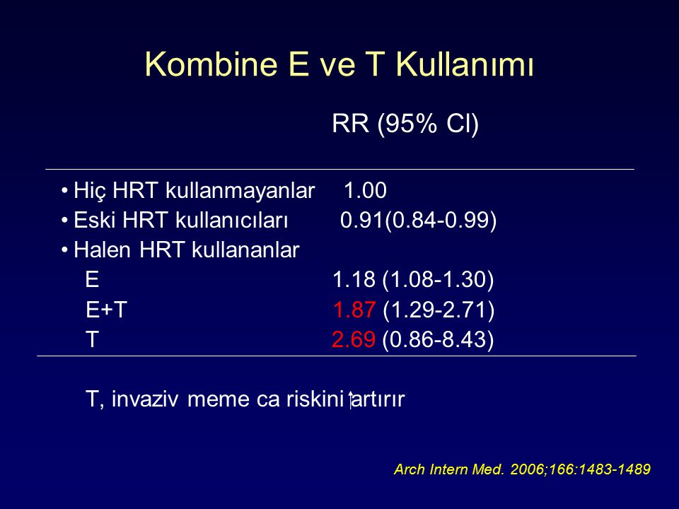 Kombine E ve T Kullanımı RR (95% Cl) Hiç HRT kullanmayanlar 1.00 Eski HRT kullanıcıları 0.91(0.84-0.99) Halen HRT kullananlar E 1.18 (1.08-1.30) E+T 1.87 (1.29-2.71) T2.69 (0.86-8.43) T, invaziv meme ca riskini artırır Arch Intern Med.