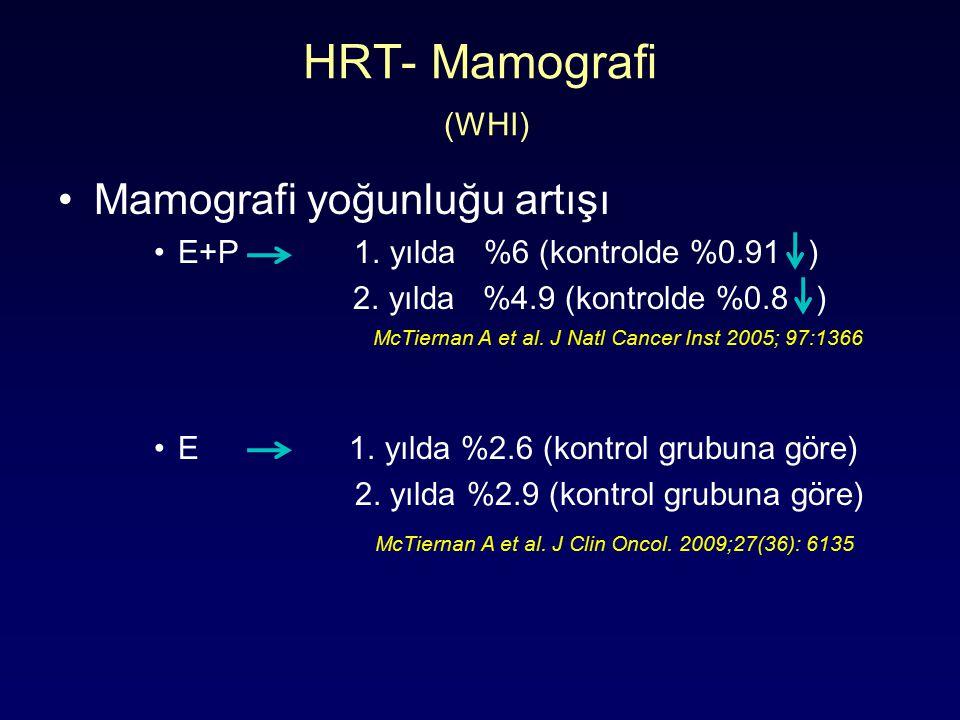 HRT- Mamografi (WHI) Mamografi yoğunluğu artışı E+P 1.
