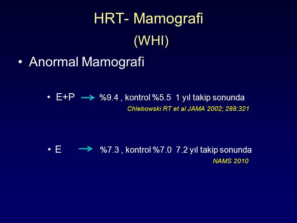 HRT- Mamografi (WHI) Anormal Mamografi E+P %9.4, kontrol %5.5 1 yıl takip sonunda Chlebowski RT et al JAMA 2002; 288:321 E %7.3, kontrol %7.0 7.2 yıl takip sonunda NAMS 2010