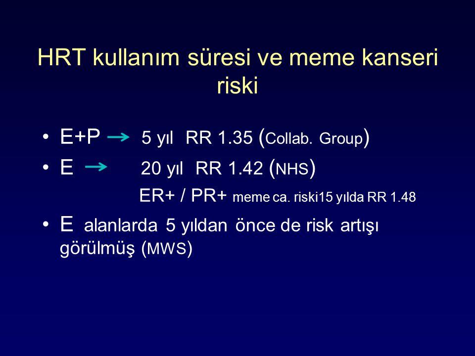 HRT kullanım süresi ve meme kanseri riski E+P 5 yıl RR 1.35 ( Collab.