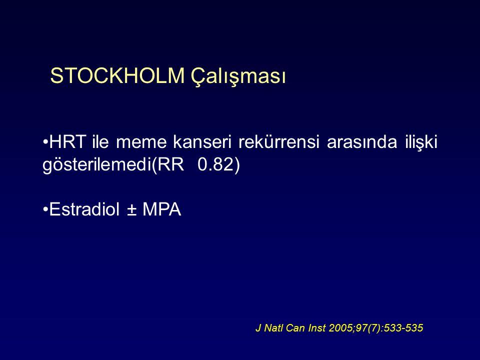 J Natl Can Inst 2005;97(7):533-535 STOCKHOLM Çalışması HRT ile meme kanseri rekürrensi arasında ilişki gösterilemedi(RR 0.82) Estradiol ± MPA