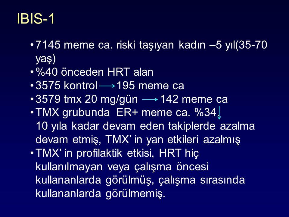 IBIS-1 7145 meme ca.
