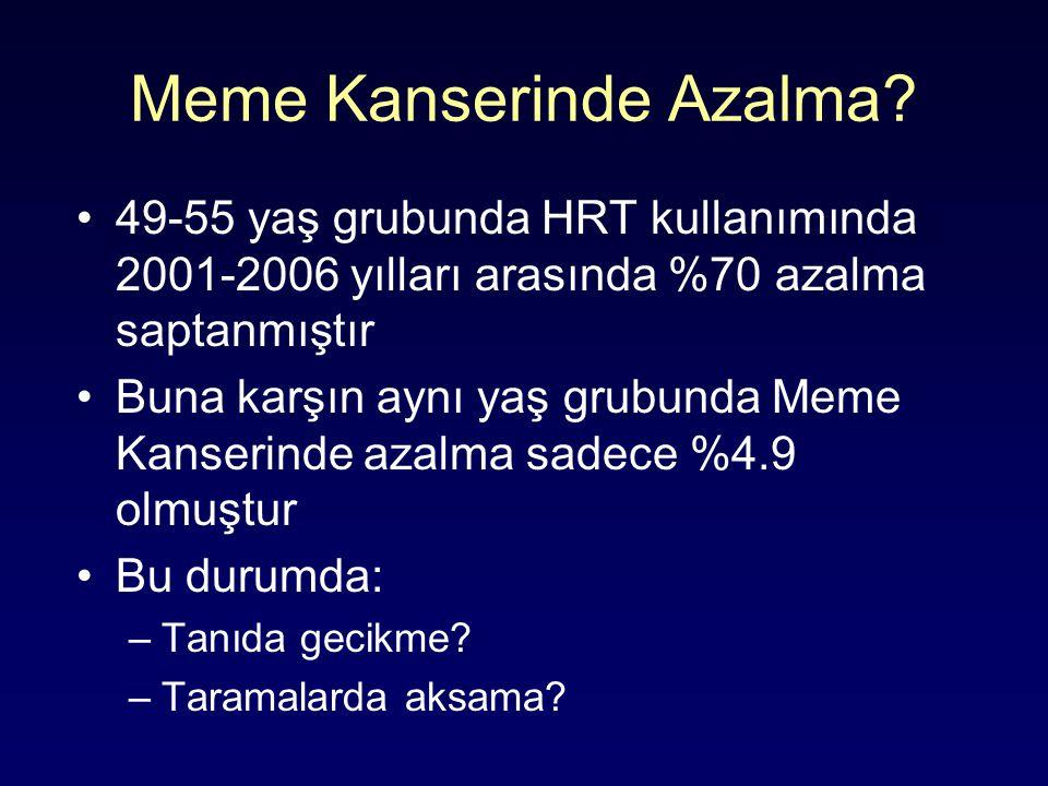 Meme Kanserinde Azalma.