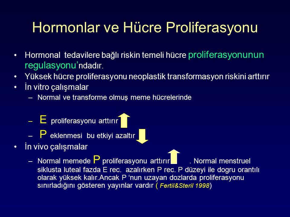 Hormonlar ve Hücre Proliferasyonu Hormonal tedavilere bağlı riskin temeli hücre proliferasyonunun regulasyonu' ndadır.