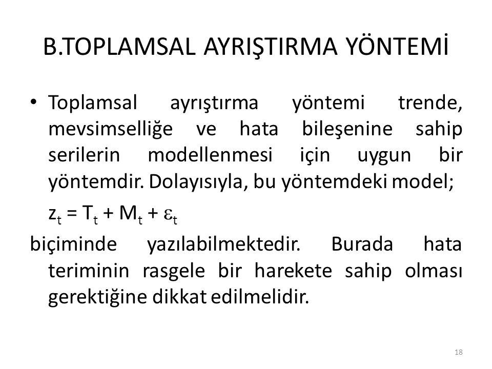 B.TOPLAMSAL AYRIŞTIRMA YÖNTEMİ Toplamsal ayrıştırma yöntemi trende, mevsimselliğe ve hata bileşenine sahip serilerin modellenmesi için uygun bir yönte