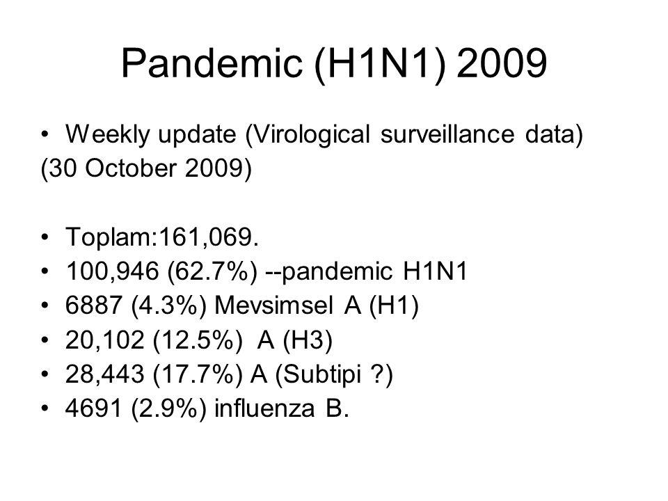 Pandemic (H1N1) 2009 Weekly update (Virological surveillance data) (30 October 2009) Toplam:161,069. 100,946 (62.7%) --pandemic H1N1 6887 (4.3%) Mevsi