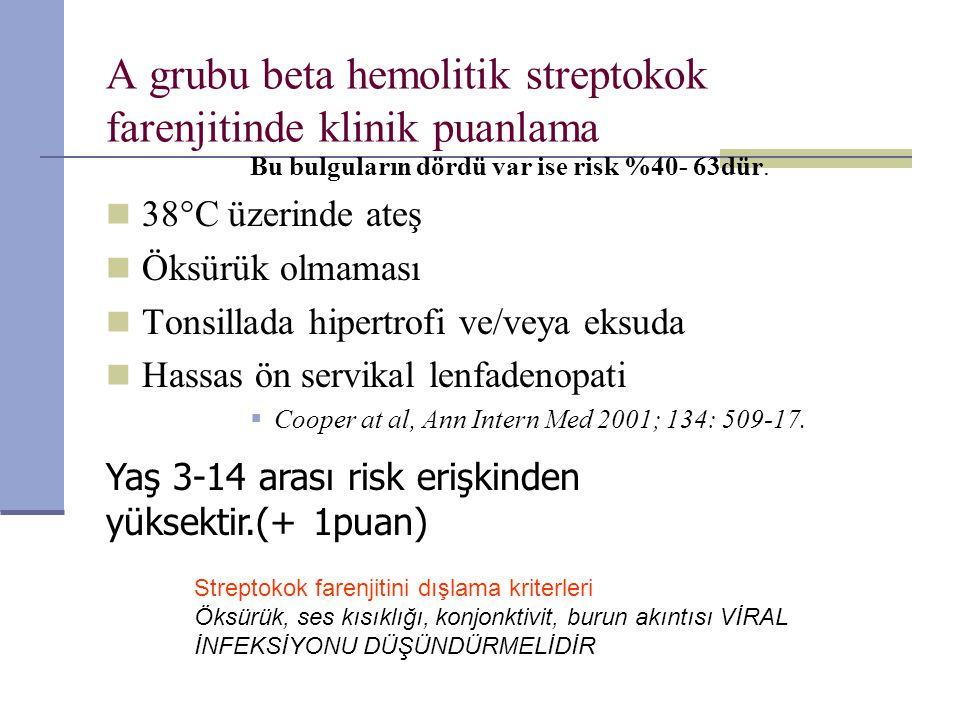 A grubu beta hemolitik streptokok farenjitinde klinik puanlama Bu bulguların dördü var ise risk %40- 63dür. 38°C üzerinde ateş Öksürük olmaması Tonsil
