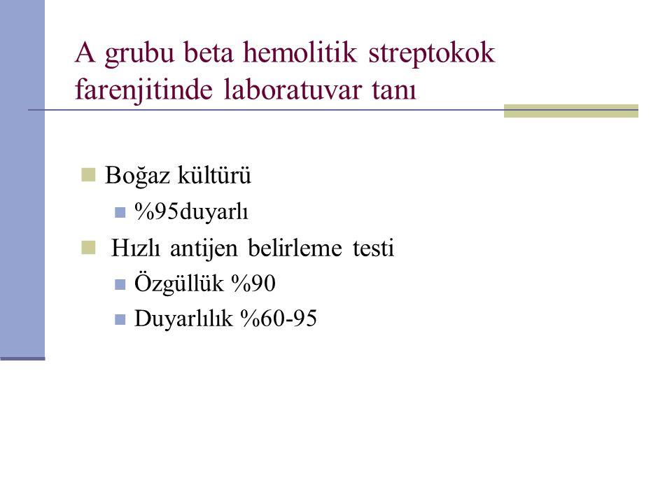 A grubu beta hemolitik streptokok farenjitinde laboratuvar tanı Boğaz kültürü %95duyarlı Hızlı antijen belirleme testi Özgüllük %90 Duyarlılık %60-95