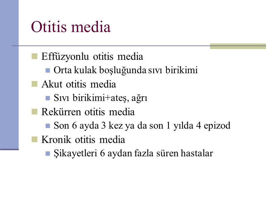 Otitis media Effüzyonlu otitis media Orta kulak boşluğunda sıvı birikimi Akut otitis media Sıvı birikimi+ateş, ağrı Rekürren otitis media Son 6 ayda 3