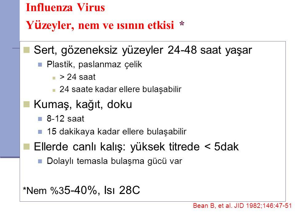 Bean B, et al. JID 1982;146:47-51 Influenza Virus Y ü zeyler, nem ve ısının etkisi * Sert, gözeneksiz yüzeyler 24-48 saat yaşar Plastik, paslanmaz çel