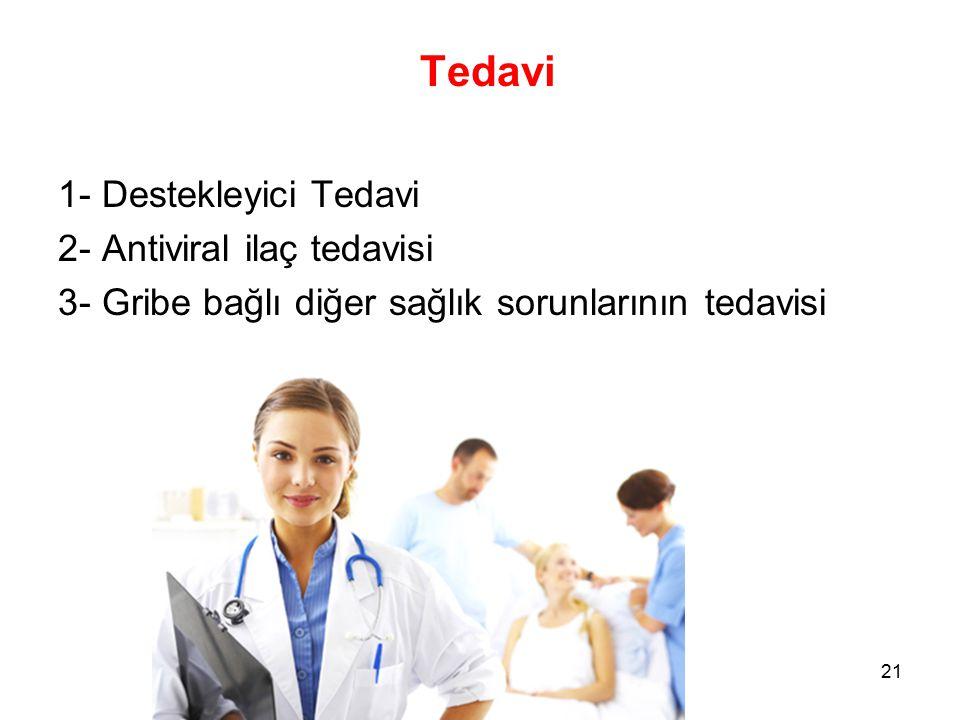 Tedavi 1- Destekleyici Tedavi 2- Antiviral ilaç tedavisi 3- Gribe bağlı diğer sağlık sorunlarının tedavisi 21