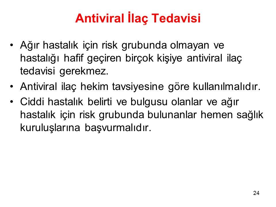 Antiviral İlaç Tedavisi Ağır hastalık için risk grubunda olmayan ve hastalığı hafif geçiren birçok kişiye antiviral ilaç tedavisi gerekmez.