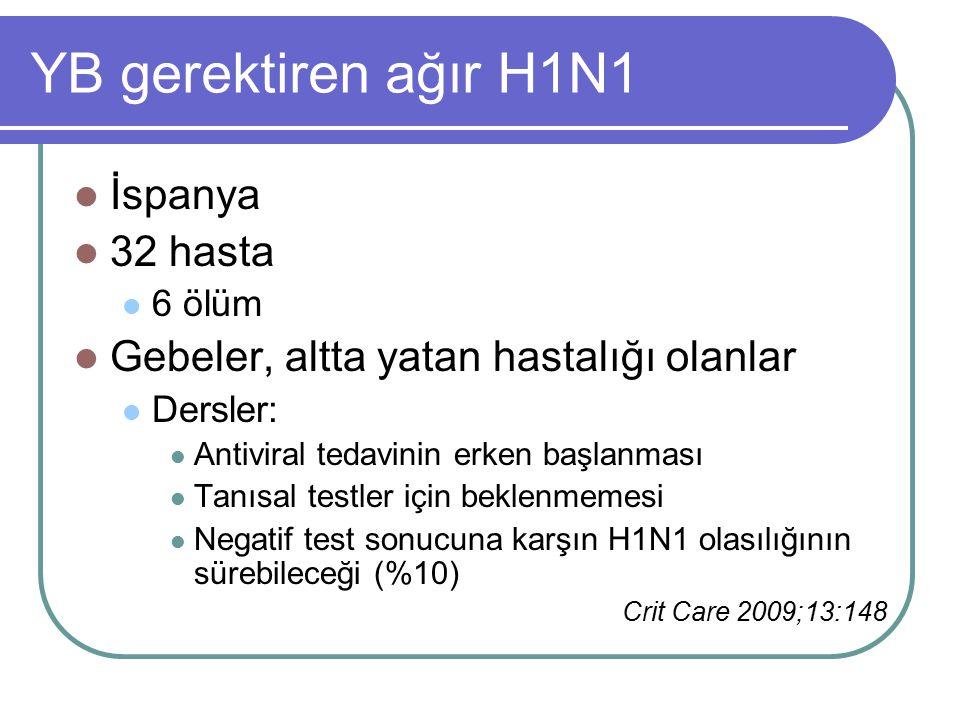 YB gerektiren ağır H1N1 İspanya 32 hasta 6 ölüm Gebeler, altta yatan hastalığı olanlar Dersler: Antiviral tedavinin erken başlanması Tanısal testler i